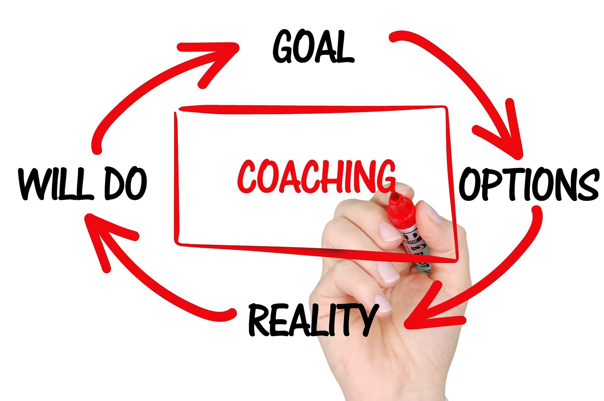 coaching 2738522 1920